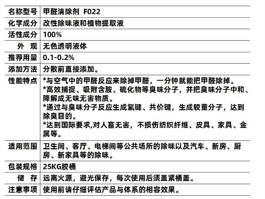 022除臭剂新 (2)
